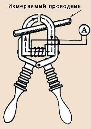 Принцип работы токоизмерительных клещей