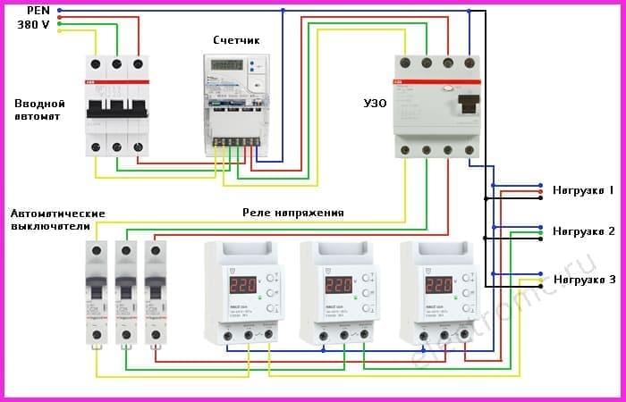 Однофазная схема подключения реле контроля напряжения в трехфазной сети