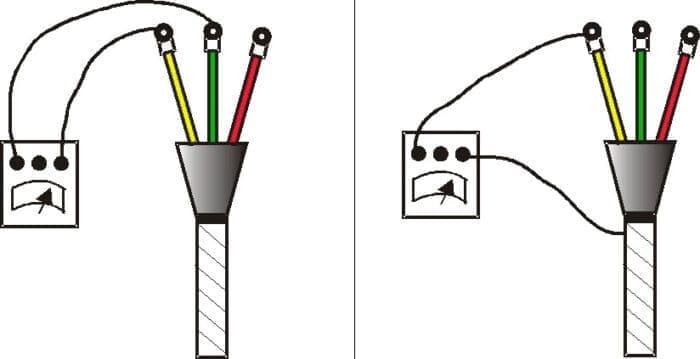 Bзмерtybt сопротивление кабельных линий до 1 кВ
