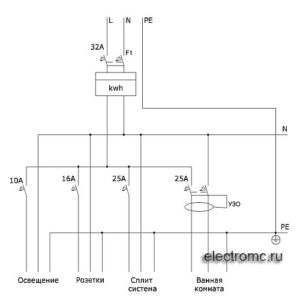 Схема подключения щитка освещения